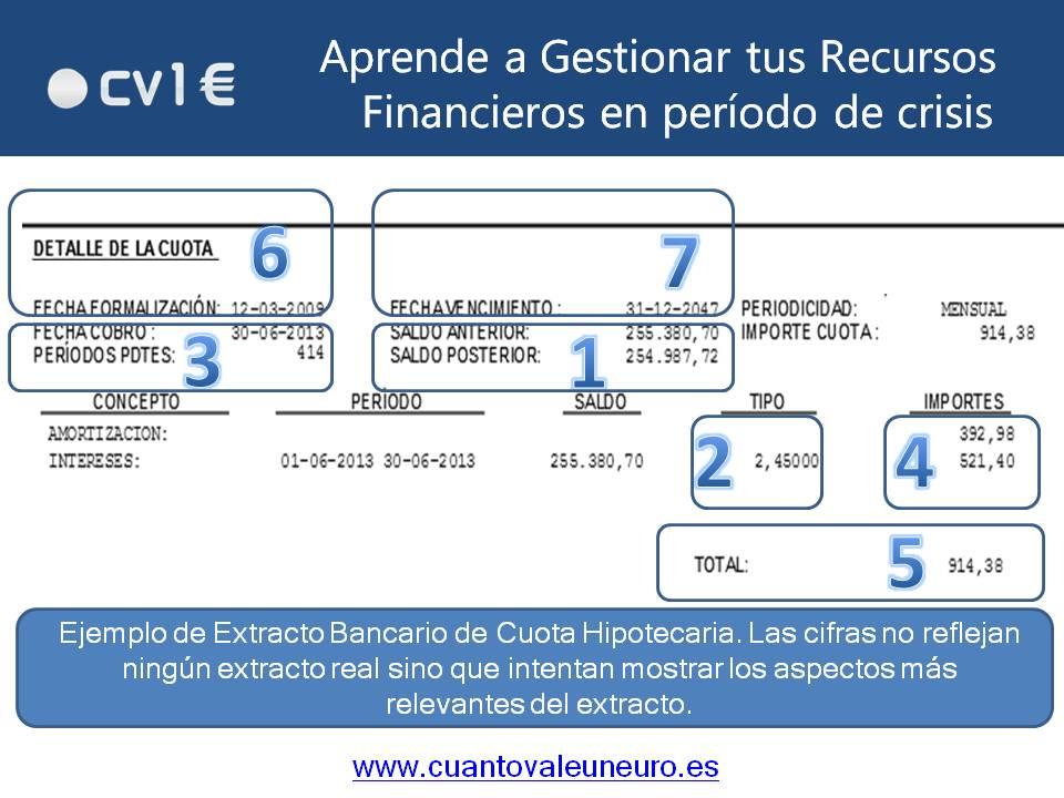 7 claves para entender el extracto bancario de tu hipoteca